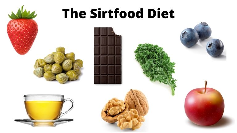 The Sirtfood Diet: berries, capers, kale, nuts, chocolate